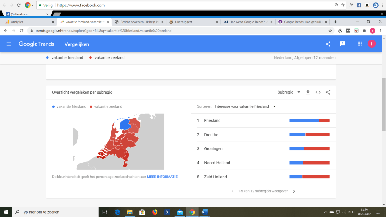 google trends provincies