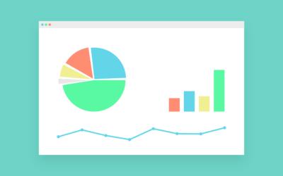 Google Analytics: inloggen en ontdekken wat er op je website gebeurt