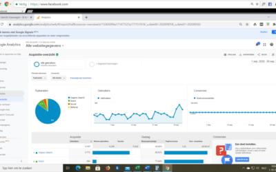 4000 websitebezoekers in een maand, wat levert dat nou op?