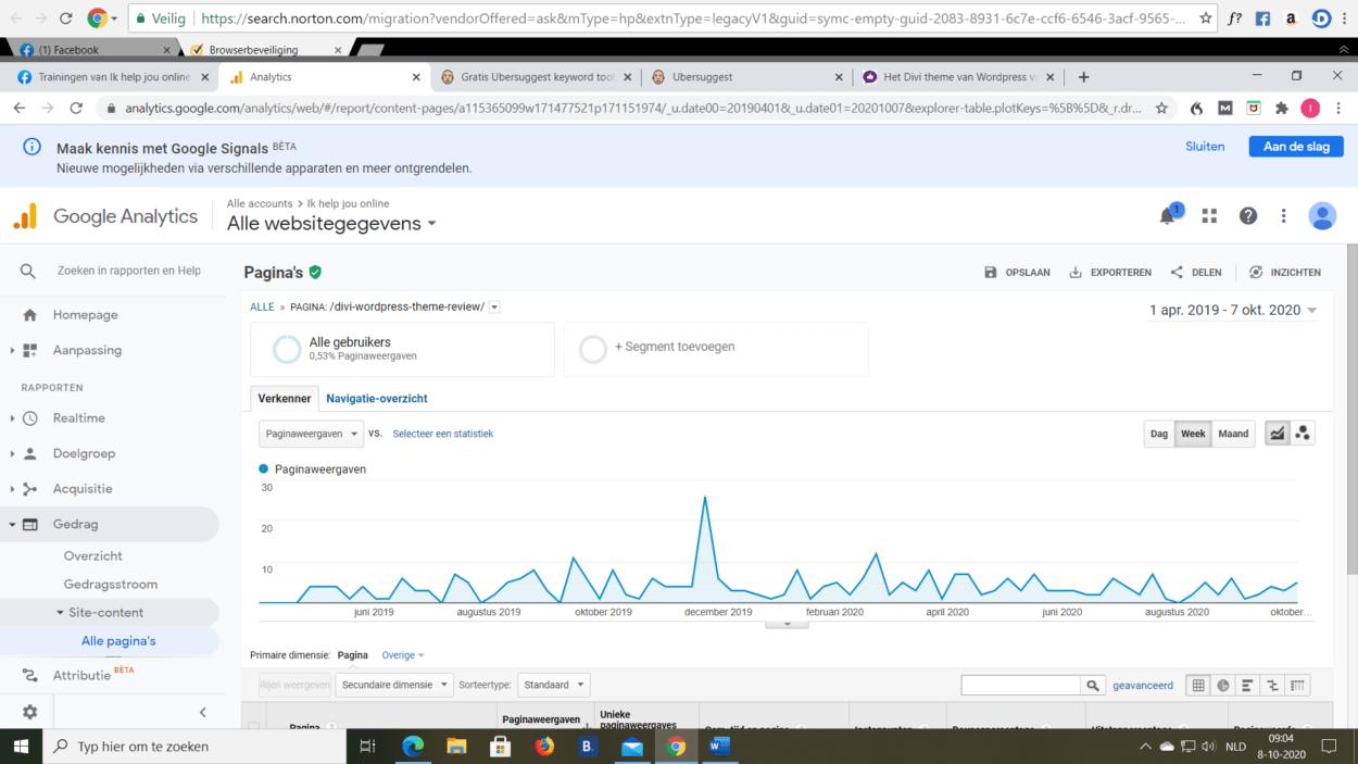 het aantal bezoekers van mijn blog over divi
